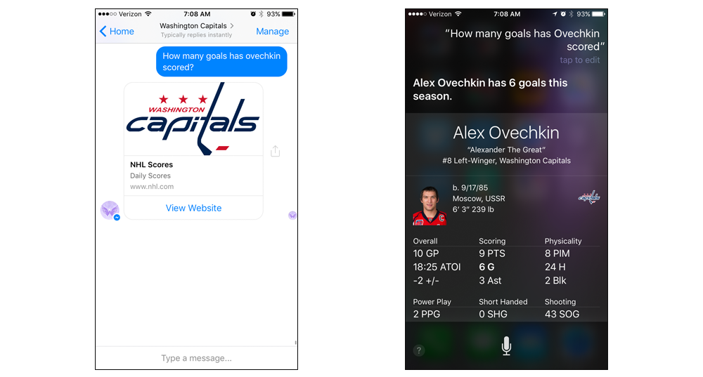how-many-goals-ovechkin